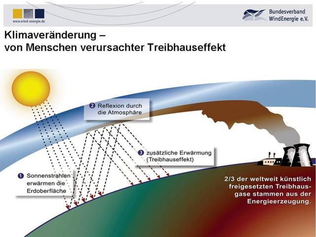 http://www.aachen-hat-energie.de/entw/treibhauseffekt.jpg